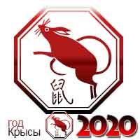 гороскоп на 2020 год Крыса