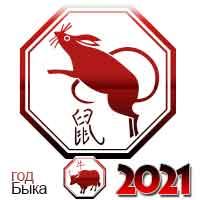 гороскоп на 2021 год Крыса